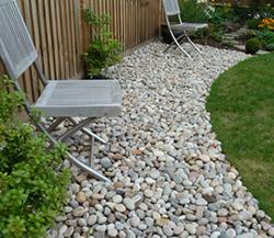 Pebbles, Cobbles, Rock & Boulders